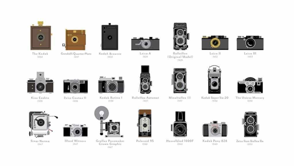 Lo mejor de la semana: cámaras y fotografía