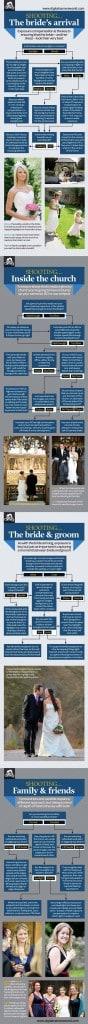 Todos los trucos para hacer buenas fotos en una boda