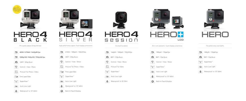 Comparativa de características: GoPro Hero4 Black vs GoPro Hero4 Silver vs GoPro Hero4 Session vs GoPro Hero+LCD