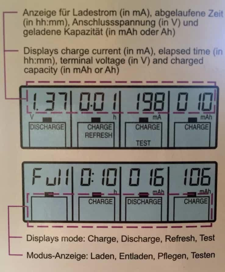 El mejor cargador de pilas AA – AAA recargables en 2017: Technoline BC 700